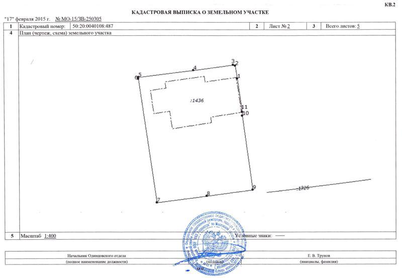 План межевания земельного участка (образец)