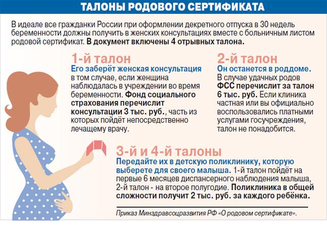 Назначение талонов родового сертификата