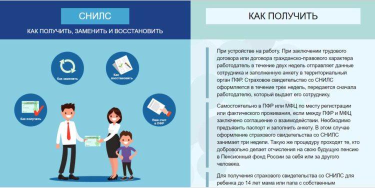 Официальная инфографика на сайте ПФР http://www.pfrf.ru/spec/infographics/snils.html