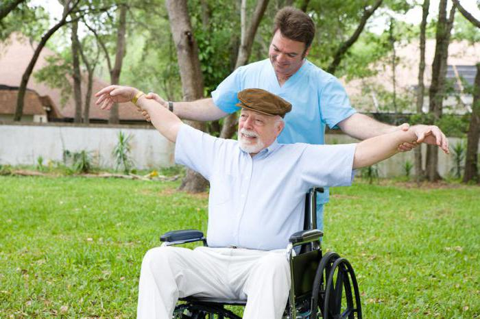 оформление инвалидности пенсионеру